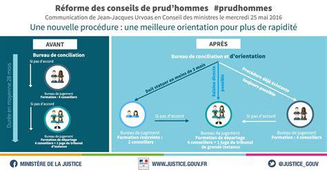 bureau de conciliation la réforme de la procédure prud 39 homale direccte normandie