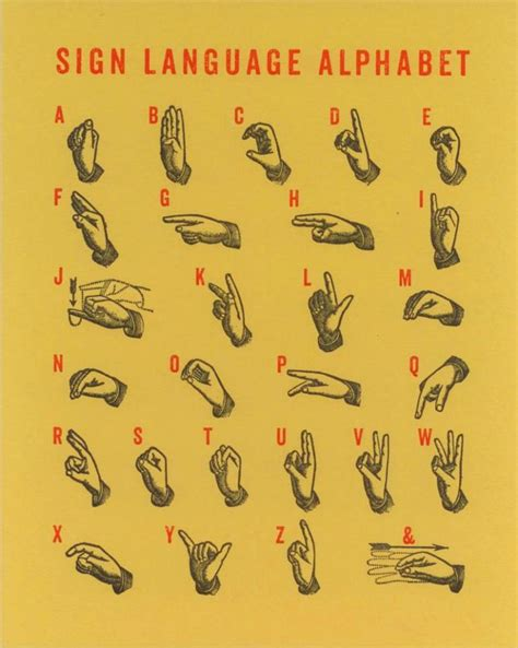 letters in sign language 17 best images about sign language on language 4241