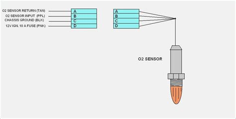 4 wire oxygen sensor diagram vivresaville