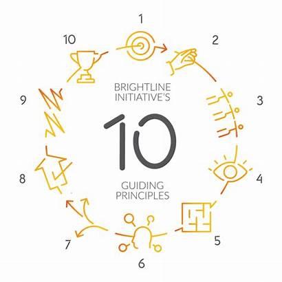 Principles Guiding Brightline Circle Initiative