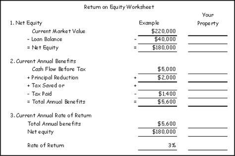 investment real estate worksheet