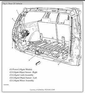 Liftgate Will Not Electrically Open Or Close
