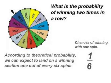 Probability  Theoretical Probability  Compound Events