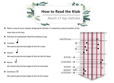 These are in standard, letter & number notation. Ranch Beginners 17 key Kalimba Lesson 1- intro and How to read Ktab | Thumb piano