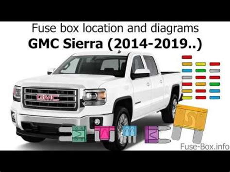 Fuse Box Location Diagrams Gmc Sierra