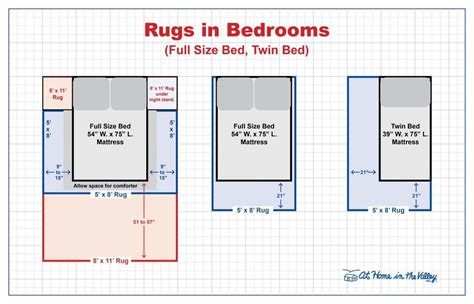 Rug Dimensions by Rug Size Guide 187 At Home In The Valley Store