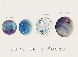 Do you know? Jupiter has 64 Moons! | SUBLOAD TRAVELLERS PRINTS