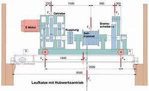 Stationäre Stellen Berechnen : tec lehrerfreund info brief vom tec lehrerfreund ~ Haus.voiturepedia.club Haus und Dekorationen