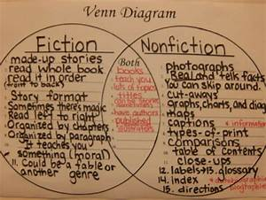 One Extra Degree  Nonfiction Conventions