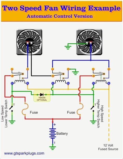 mazda 3 z6 wiring diagram bestharleylinks info
