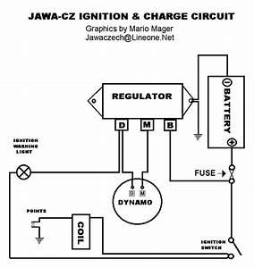Generator Jawa - Intreaba Aici  Orice