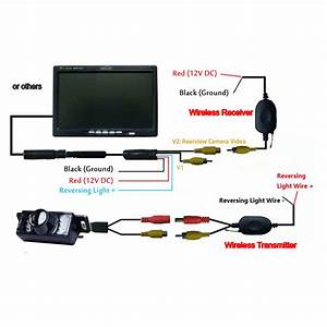 7 U0026quot  Tft Lcd Car Rearview Reverse Monitor Wireless