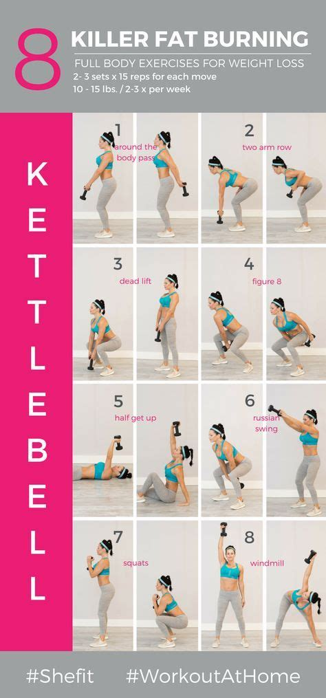 kettlebell workout workouts body beginners routine training