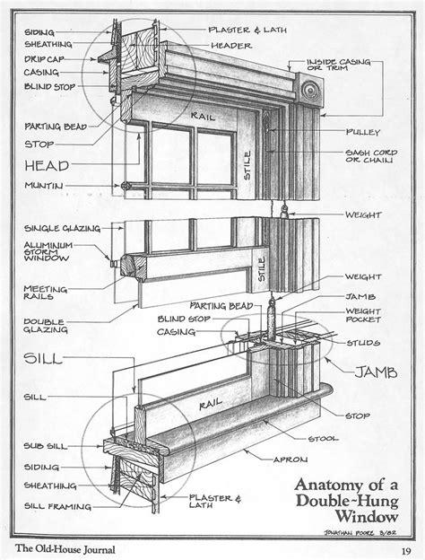 25+ best ideas about Window Parts on Pinterest | Unique