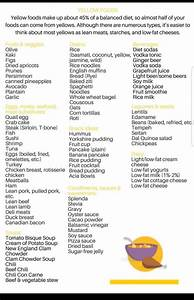 noom yellow yellow foods diet and nutrition ketogenic
