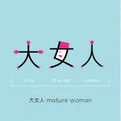 Easy Learn Chinese Language