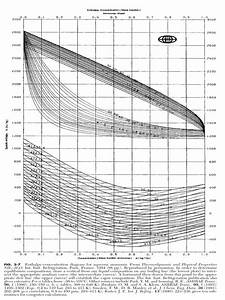 Ammonia Water H X Diagram