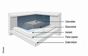 étanchéité Terrasse Extérieure : r nover plus en pays dignois isolation des toitures ~ Edinachiropracticcenter.com Idées de Décoration