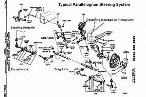Suspensions 101  Diagnosing The Two Basic Types Of Front Suspensions  U2013 Racingjunk News