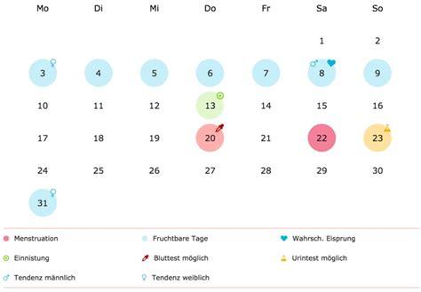 eisprungkalender eisprung fruchtbare tage berechnen