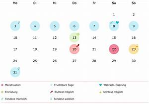 Wie Eisprung Berechnen : eisprungkalender eisprung fruchtbare tage berechnen ~ Themetempest.com Abrechnung