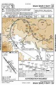The Approach Plate Olympics More Crazy Charts Air