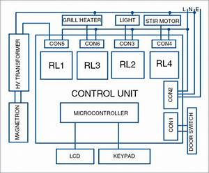 Sharp Microwave Oven Circuit Diagram
