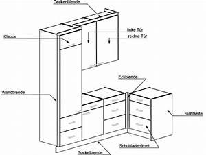 Küchenfronten Selber Bauen : tipps tricks ~ Lizthompson.info Haus und Dekorationen