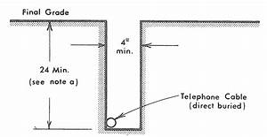 Multiple Light Post Underground Electrical Diagrams
