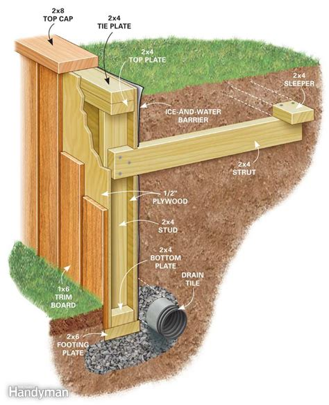 how to build a wood retaining wall how to build a retaining wall the family handyman