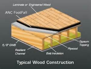 acoustic floor underlayment footfall soundproofing