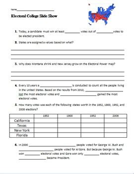 Presidential Elections And The Electoral College Worksheet By Chris Gill
