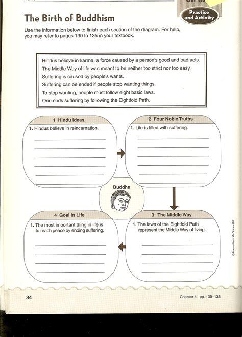 Buddhism Worksheet Rel 133 Nidecmege
