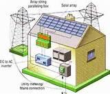 Brilliant Solar House Solar House Wiring Wiring Digital Resources Dimetprontobusorg