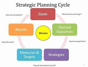 research and development plan template - business plan wiki image titled 8 business plan wikipedia