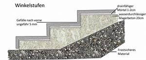 Steine Für Eine Mauer : trockenmauer betonsteine herstellernummer ~ Michelbontemps.com Haus und Dekorationen