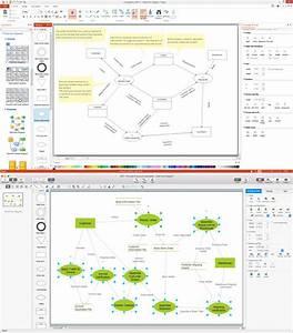 Databaseadmin  What Is Data Flow Diagram  Dfd