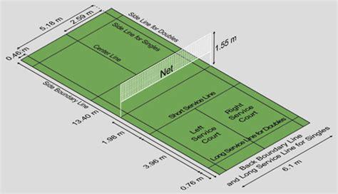 badminton indoor outdoor court game fields  equipments   sports  webindiacom
