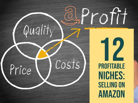 12 Profitable Niches for Amazon FBA and Ecommerce