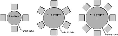 circular coffee table dining table dimensions measurements
