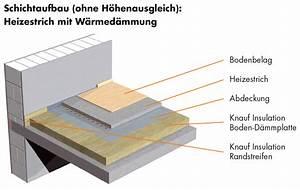 Aufbau Estrich Dämmung : schwimmender estrich aufbau estrichkonstruktion ~ Articles-book.com Haus und Dekorationen