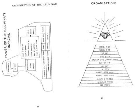 illuminati organization skeletons in the closet journal 13 chapter
