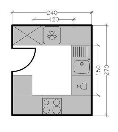 plan cuisine 6m2 plans cuisine maison 7 solutions pour une disposition en