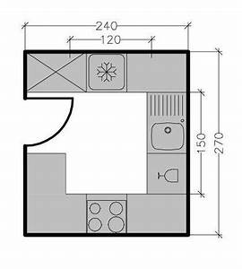 petite cuisine tous les plans de petites cuisines jusqu With meubles pour petite cuisine 4 plan de cuisine en l 8 exemples pour optimiser lespace