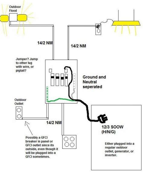 Wiring Diagram House To Shed by Install Electricity Garden Shed