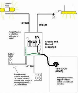Shed Wiring