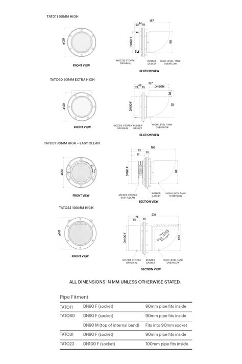 High Level Tank Overflow Kits Specifications Dimensions