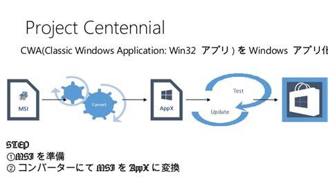 gtmf 2015 ゲームプラットフォームとしての windows 10 日本マイクロソフト株式会社
