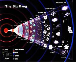 Cosmology and Dark Matter http://feedly.com/k/1jdz8ZA By ...