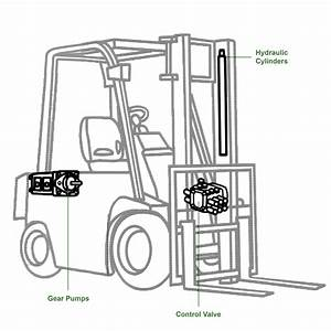 Forklift Drawing At Getdrawings